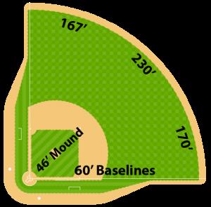 Baseball/softball diamond